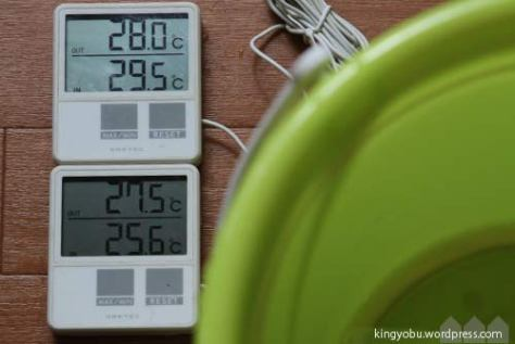 温度を計ります